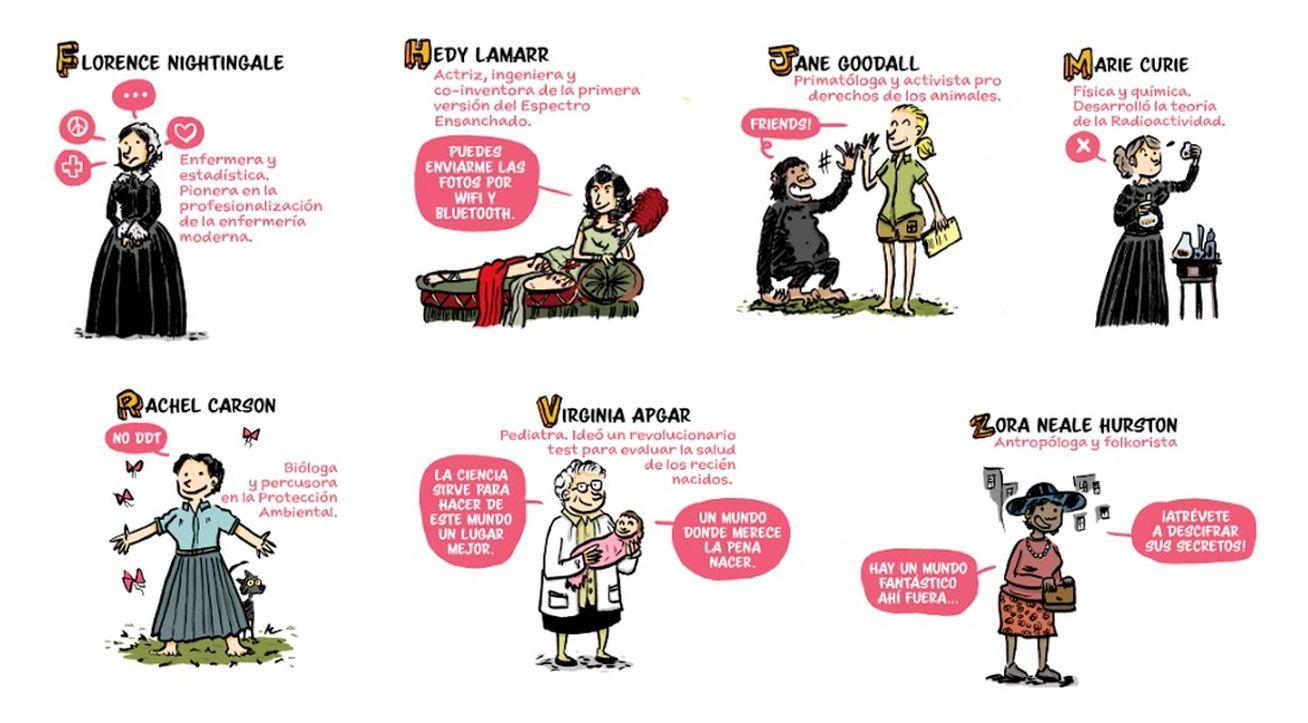 Siete Mujeres En Un 'Abecedario Científico'